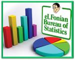 statistics Framed